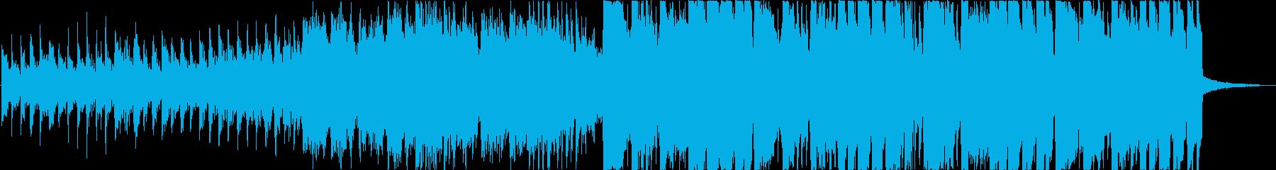 Kawaii FutubassなBGMの再生済みの波形
