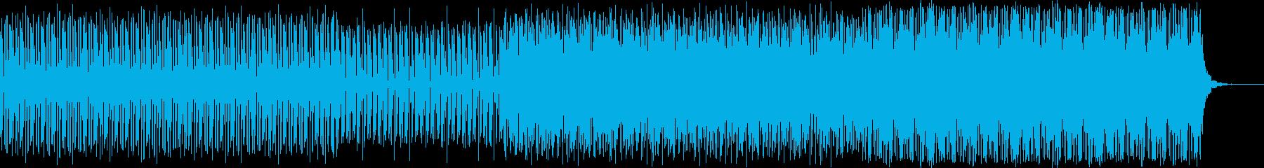 幻想的な映像、CMにピアノエレクトロニカの再生済みの波形