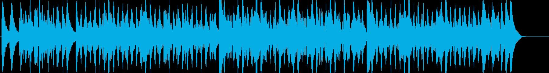 行進曲風のほのぼのとしたBGMの再生済みの波形