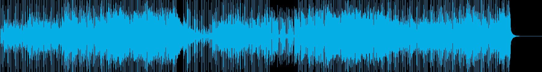 80'sファンク、ソウルの再生済みの波形