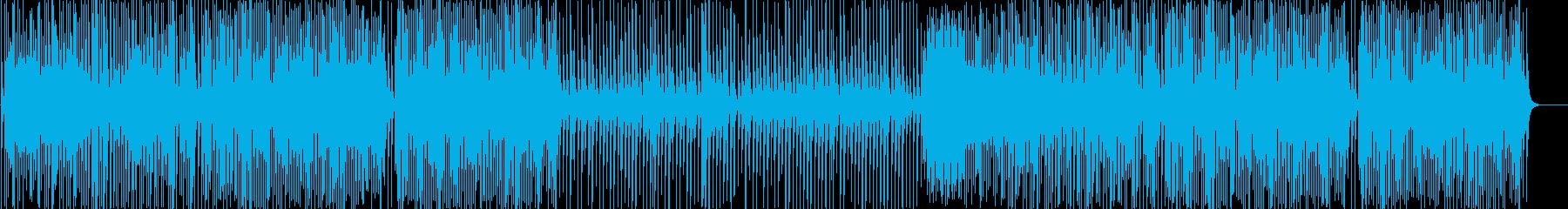 ショパン|子犬のワルツ(トイピアノ)の再生済みの波形
