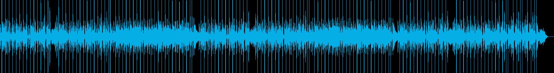 ほのぼの軽快楽しいわくわく日常系ソングの再生済みの波形