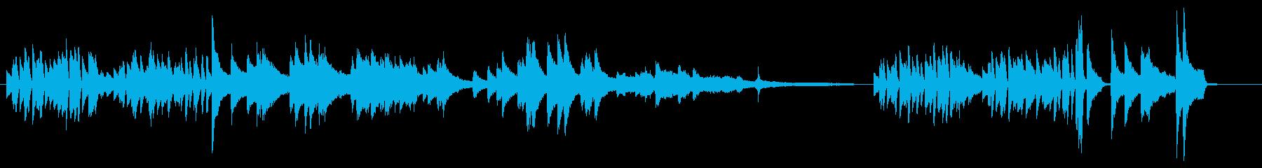 楽しく軽快なワルツ ピアノソロの再生済みの波形