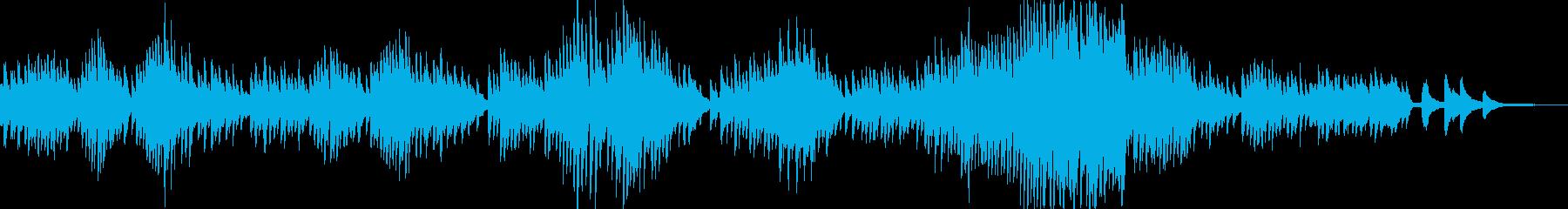 愛のあいさつ/エルガー【ピアノソロ】の再生済みの波形