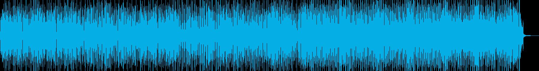 並み足・楽しいカントリーポップス 短尺の再生済みの波形