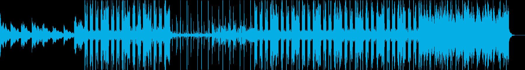 エレクトリックピアノのシティポップの再生済みの波形