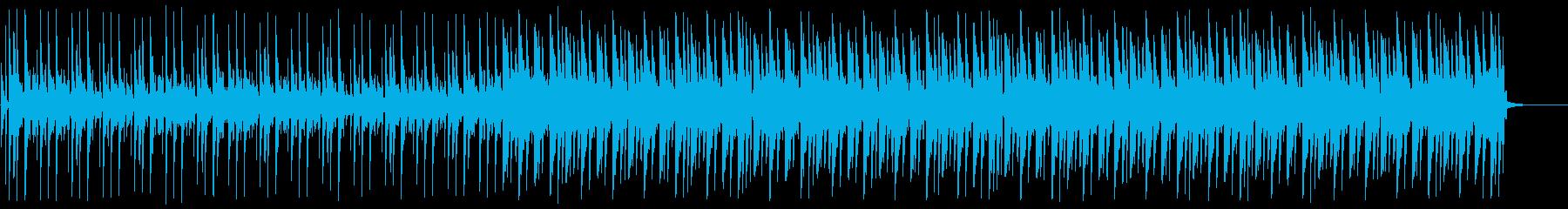 ビートの強いディープハウスNo681_2の再生済みの波形
