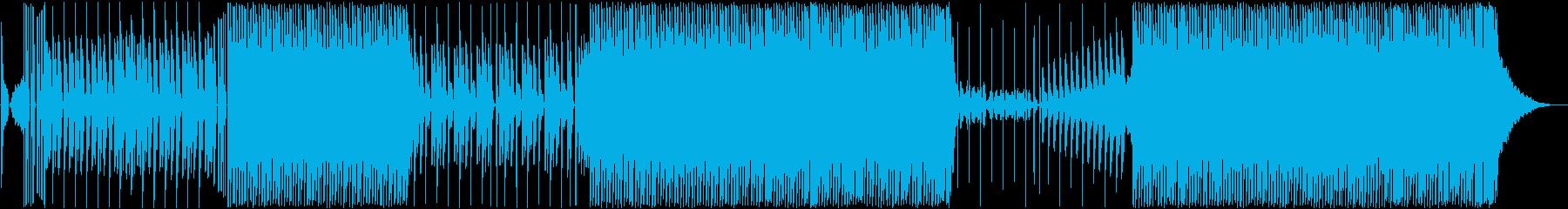 エアロビなどで楽しくエクササイズできる曲の再生済みの波形