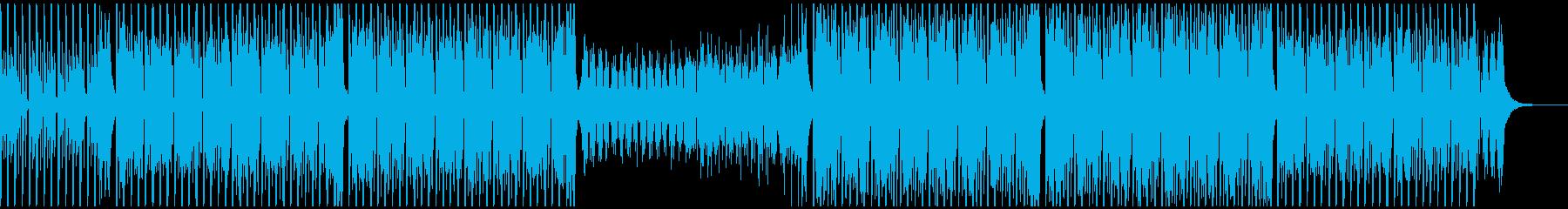 ドライブの再生済みの波形