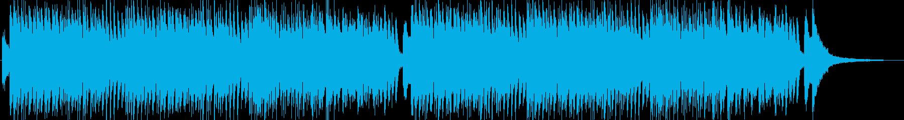 ユーモアとコミカルなドタバタBGM_2の再生済みの波形