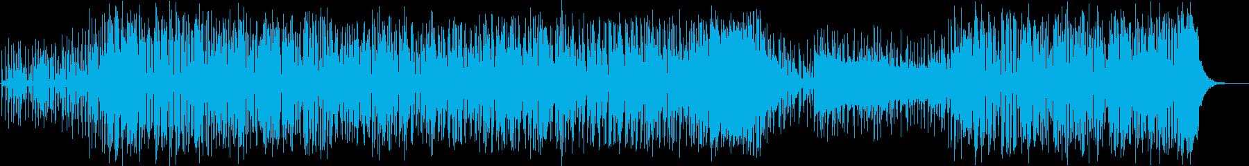 ブラスセクションで勢いのあるファンクの再生済みの波形