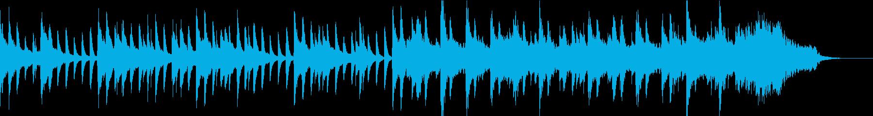 ハープ/森・蝶々・小動物の遊びpart1の再生済みの波形