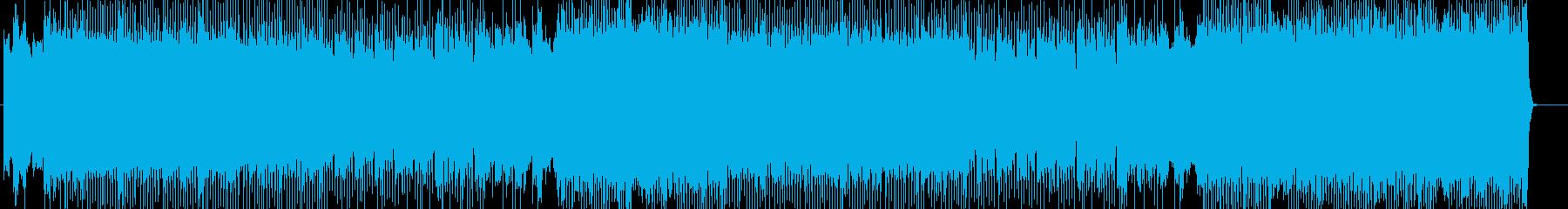 「HR/HM」「ROCK」BGM101の再生済みの波形