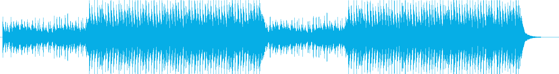 [Live Recording]  Happy Ukulele Corporate's reproduced waveform