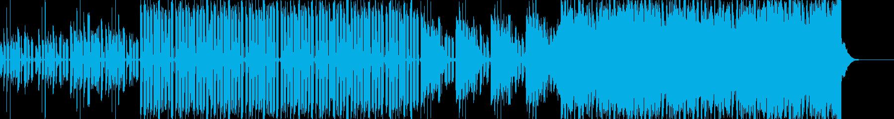 様々な音が入り乱れるテクノ系BGMの再生済みの波形