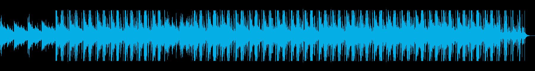 曼荼羅のような~Chill系ダウンビートの再生済みの波形