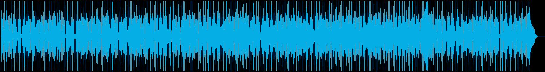 ピコピコしたゲーム風サウンドの再生済みの波形