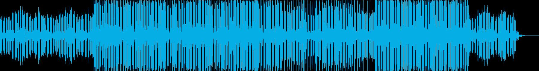 EDM系のサウンドで抑揚の少ない曲ですの再生済みの波形