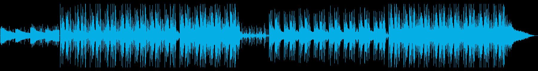 無機質淡々とした無感情なエレクトロニカの再生済みの波形