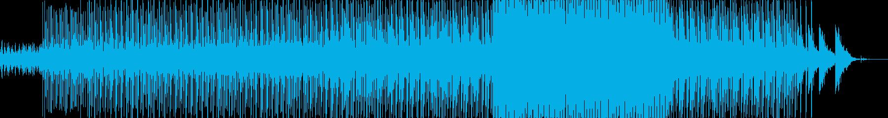 ダーク/サスペンス/怪しい/不穏の再生済みの波形