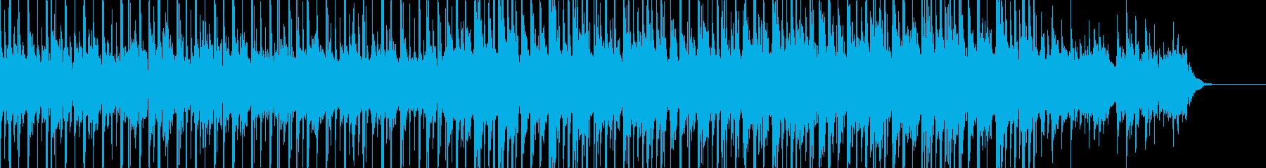 ループ可、カワイイ、CM、ビートとシンセの再生済みの波形