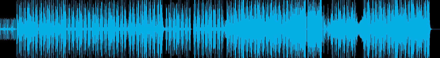 脱力系のちょいワルなヒップホップの再生済みの波形