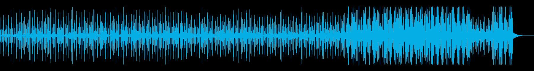 木琴・ボンゴのとにかく不思議なほのぼのの再生済みの波形