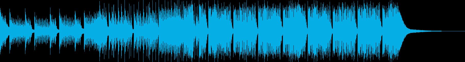 企業VP・明るいFutureBass bの再生済みの波形