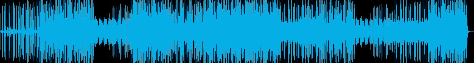 迫りくるような勢いのあるオーケストラの再生済みの波形