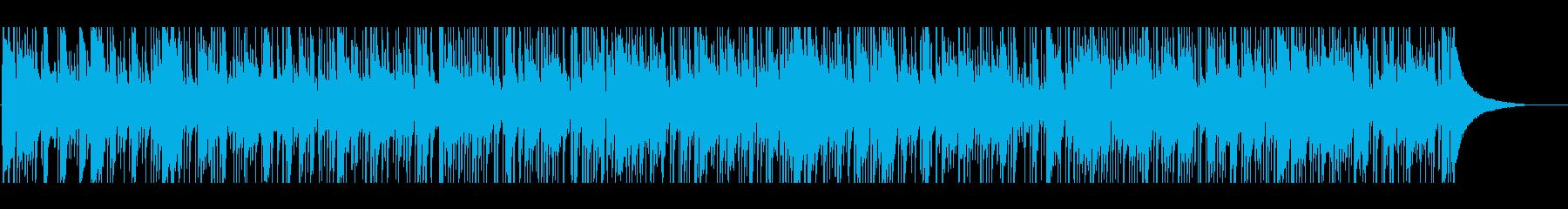 ほのぼのマンドリンのフォークBGMの再生済みの波形