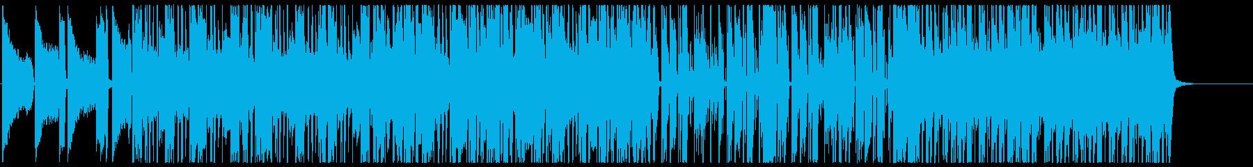 コミカルなファンクの再生済みの波形