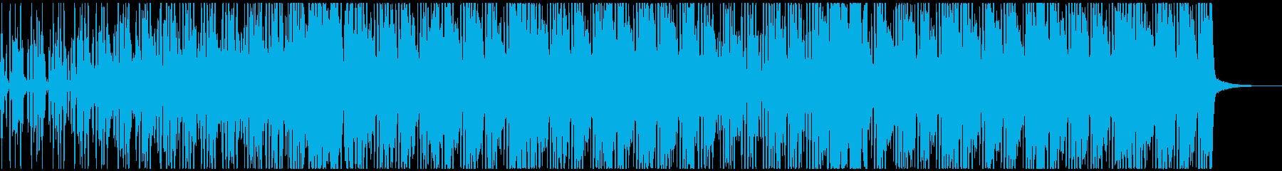 かわいいダンスポップ・EDMの再生済みの波形