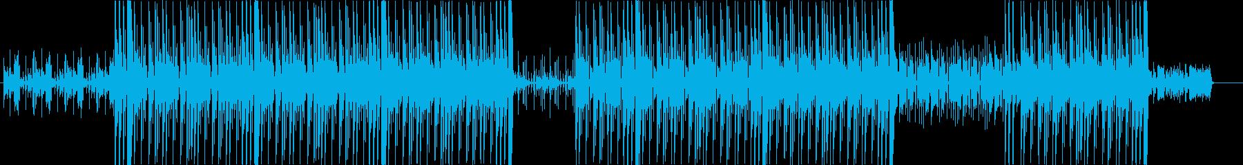 洋楽、エモR&B、トラップソウル♪の再生済みの波形