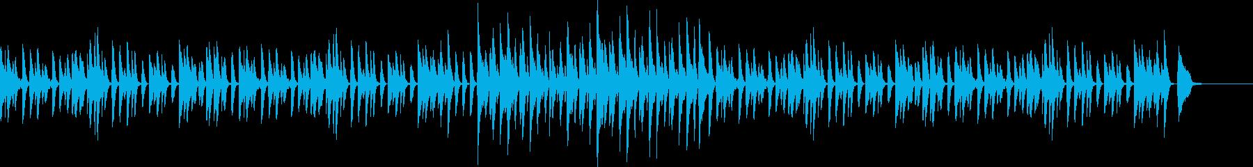 Retro Pianoの再生済みの波形
