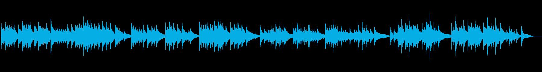 動画 センチメンタル やる気 ピア...の再生済みの波形