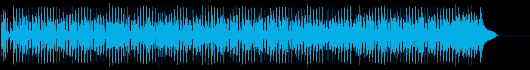 ほのぼのしたニューオリンズ・ジャズ風の曲の再生済みの波形