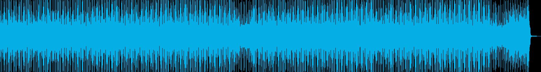 ピクニック・お出かけシーンを彩るポップAの再生済みの波形