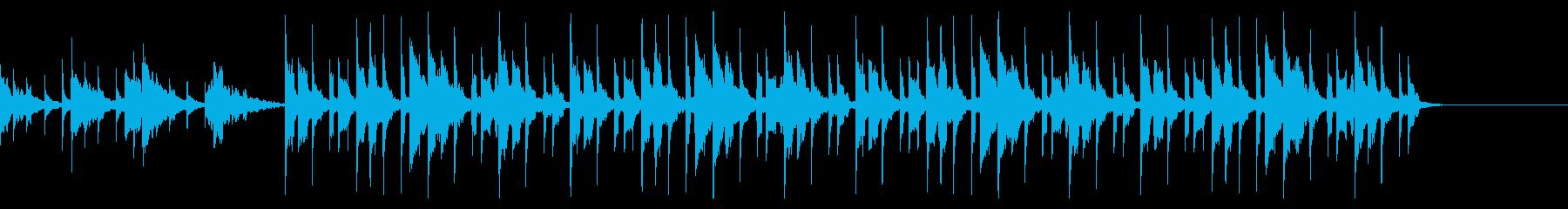 スピード感のあるジャンルレスなBGMの再生済みの波形