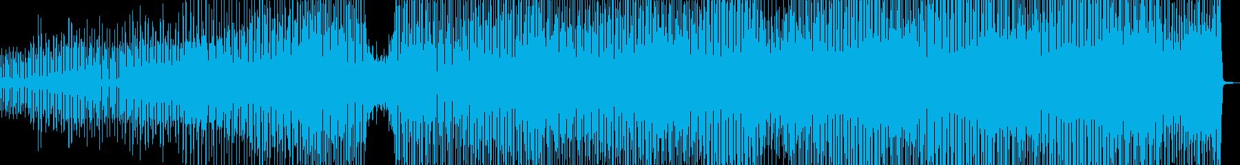 ストーリー性のある日常動画に ポップの再生済みの波形