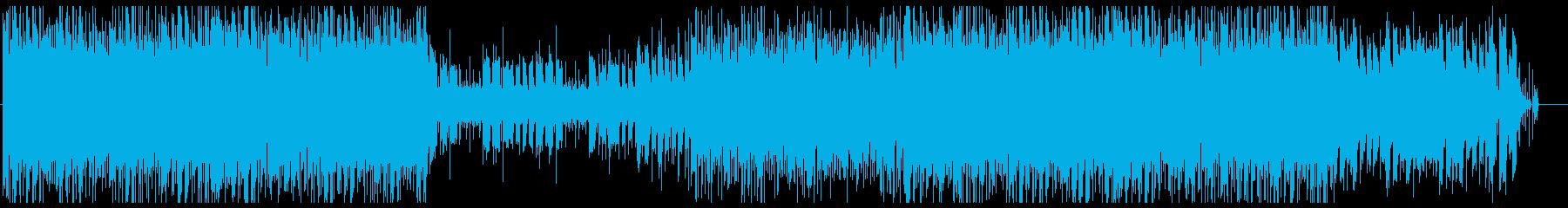 ワイルドでアップテンポなビートサウンドの再生済みの波形