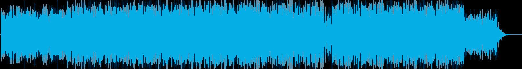 ニュースの事件報道のBGMの再生済みの波形