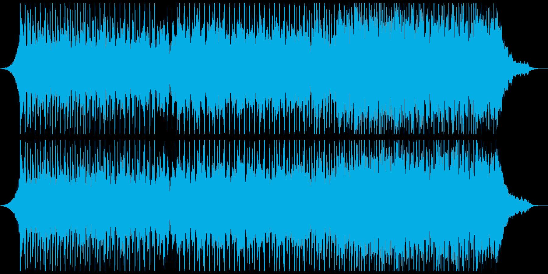 サイエンスコーポレート(60秒)の再生済みの波形