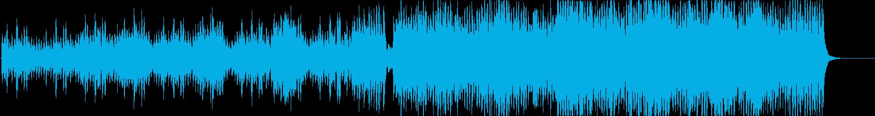 ストリングスカルテット優雅なCM向けの再生済みの波形