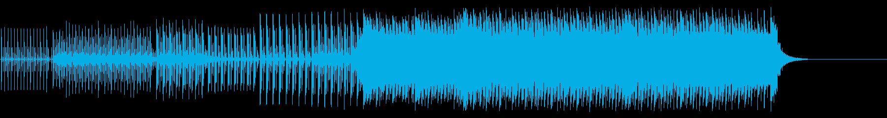 機械 ドキュメント 報道 不思議の再生済みの波形