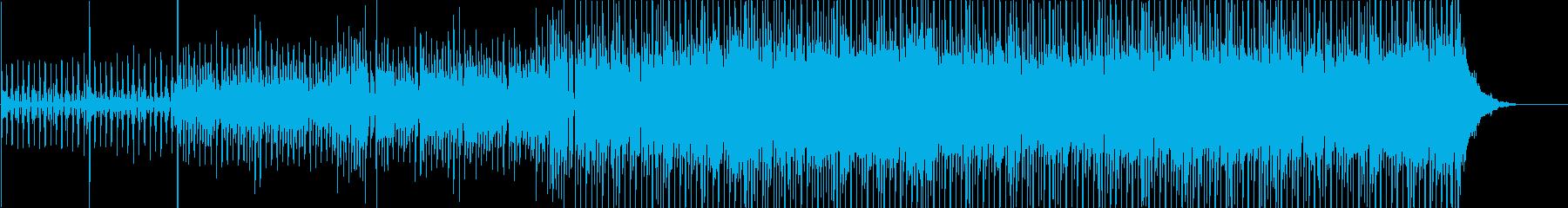 アコギがメインのかっこいいポップスの再生済みの波形