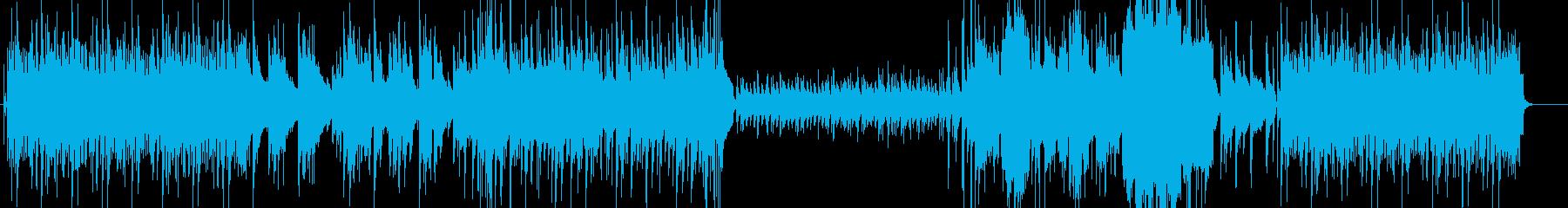 RPGゲームの草原フィールド用楽曲の再生済みの波形