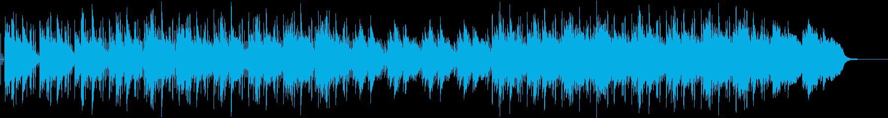 ほっとする優しいチルアウト リラックスの再生済みの波形