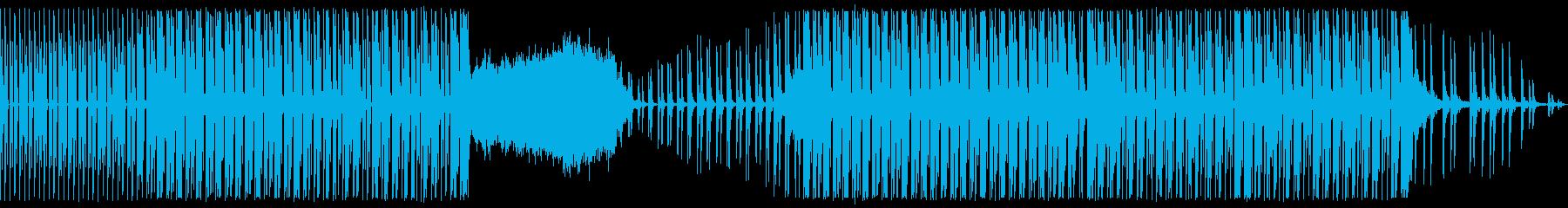 最高のダンスポップ/ハウス/テクノBGMの再生済みの波形