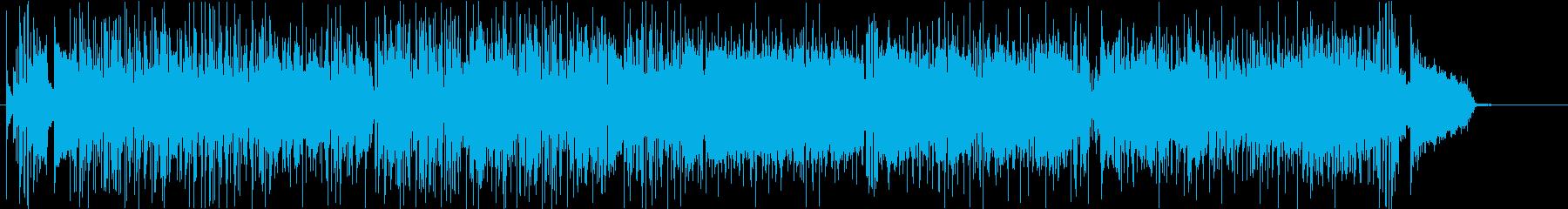 ノリノリなファンキー曲の再生済みの波形