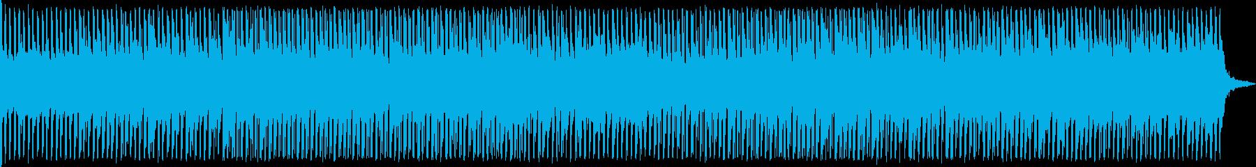 冷静になる。シーケンサー。の再生済みの波形
